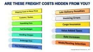 Hidden Freight Costs