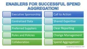 Spend Aggregation Enablers